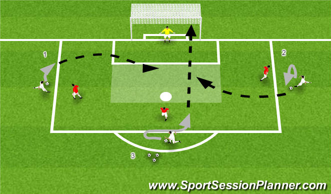 Football/Soccer Session Plan Drill (Colour): 1v1 Shadow Defender