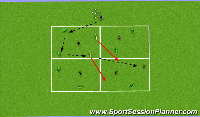 Football/Soccer Session Plan Drill (Colour): Warm Up -- Into Progessions