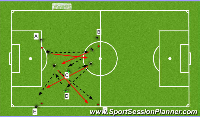 Football/Soccer Session Plan Drill (Colour): Combo Prog. I