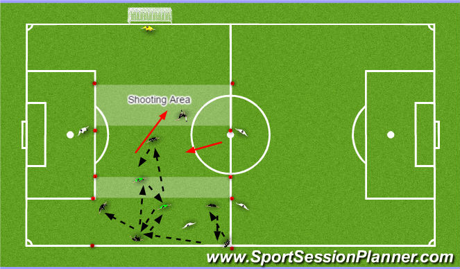Football/Soccer Session Plan Drill (Colour): Possession --  Combo finishing in the final 1/3