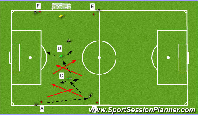 Football/Soccer Session Plan Drill (Colour): Combo Pro. II