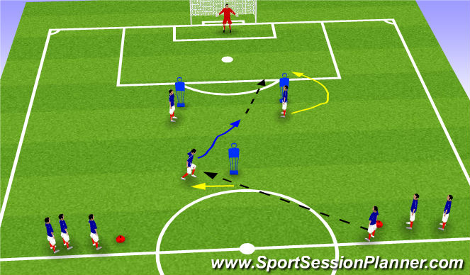 Football/Soccer Session Plan Drill (Colour): Movement to goal