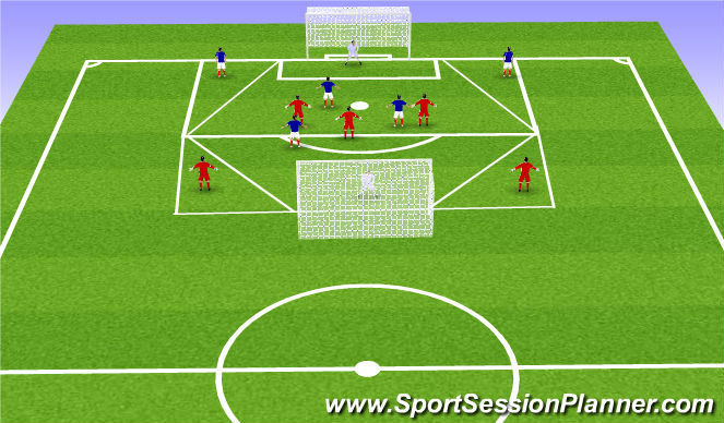 Football/Soccer Session Plan Drill (Colour): 3 v 3 +2 crossing game