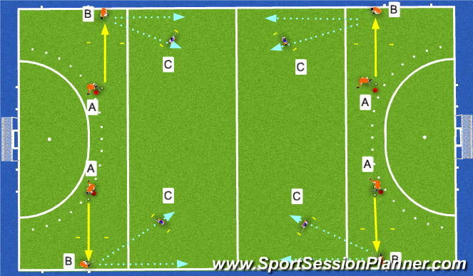 Hockey Session Plan Drill (Colour): 1v1 Halfback moving down the line