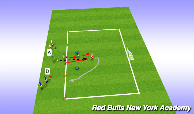 Football/Soccer Session Plan Drill (Colour): Techincal - Opposed