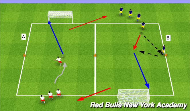 Football/Soccer Session Plan Drill (Colour): Quick fire