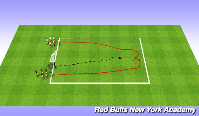 Football/Soccer Session Plan Drill (Colour): Golden Goal