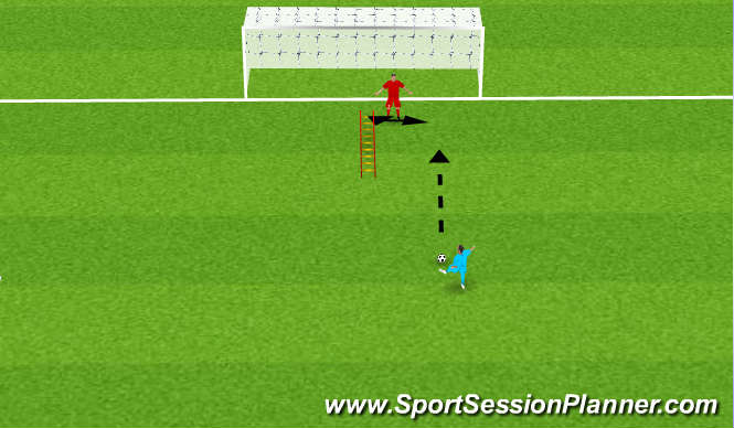 Football/Soccer Session Plan Drill (Colour): Feet and diving- ladder 2