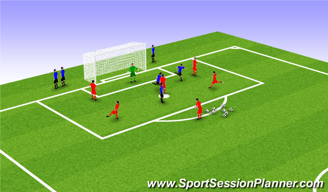 Football/Soccer Session Plan Drill (Colour): 5v3 Finishing