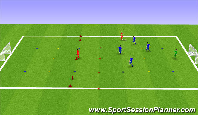 Football/Soccer Session Plan Drill (Colour): Defending in wide area's & countering