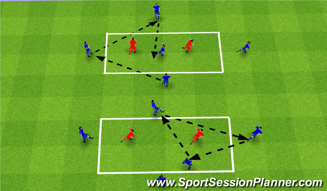 Football/Soccer Session Plan Drill (Colour): Functional practise - 5V2, emphasis on combination play