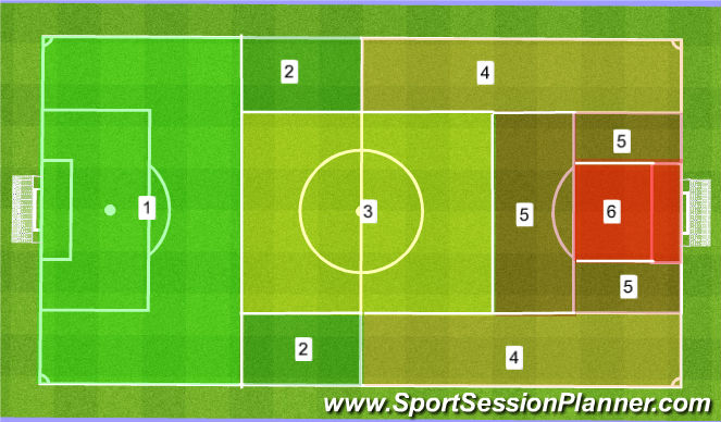 Football/Soccer Session Plan Drill (Colour): Defending Concepts