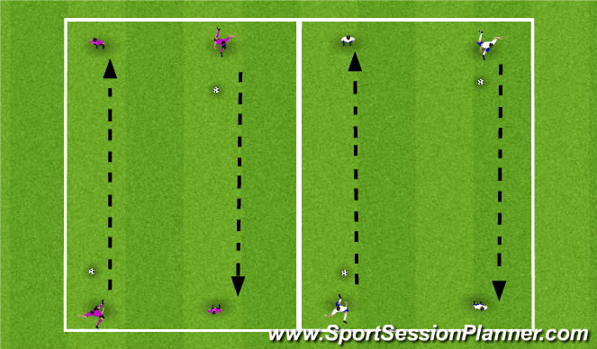 Football/Soccer Session Plan Drill (Colour): Long Pass