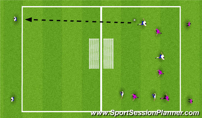 Football/Soccer Session Plan Drill (Colour): Long Pass Game