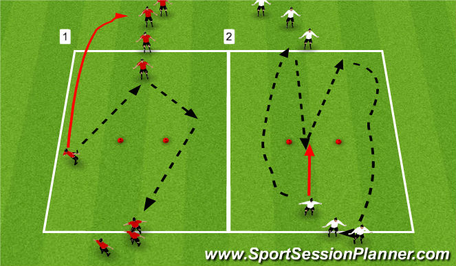 Football/Soccer Session Plan Drill (Colour): Kicking Warm up