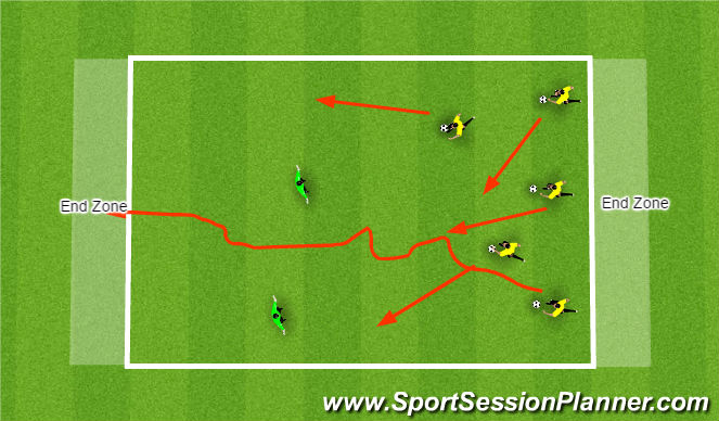 Football/Soccer Session Plan Drill (Colour): Warm Up  --  Fun Dribbling Games