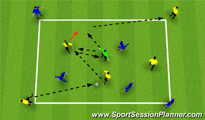 Football/Soccer Session Plan Drill (Colour): 3 v 3 + 3