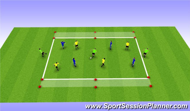 Football/Soccer Session Plan Drill (Colour): 4v4+3 to End Zones