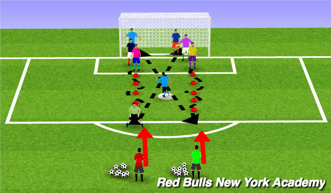Football/Soccer Session Plan Drill (Colour): Main theme - moving and handling