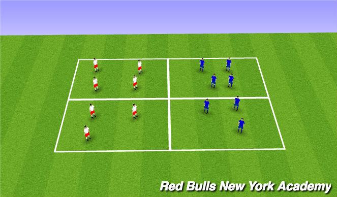 Football/Soccer Session Plan Drill (Colour): 4 3 v 1s
