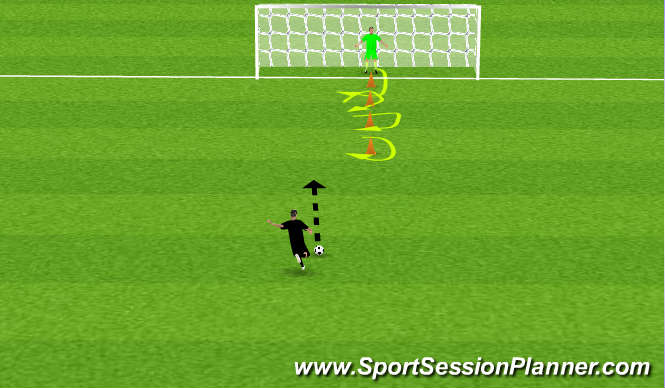 Football/Soccer Session Plan Drill (Colour): 4 cone drill