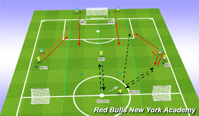 Football/Soccer Session Plan Drill (Colour): Conditioned Activity