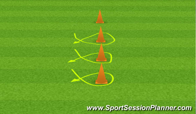 Football/Soccer Session Plan Drill (Colour): Movement of Gk around cones