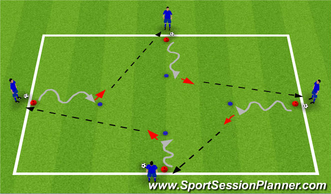 Football/Soccer Session Plan Drill (Colour): Dribbling Set Up