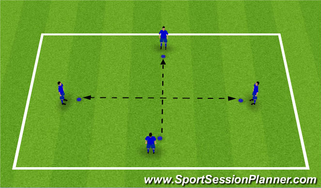 Football/Soccer Session Plan Drill (Colour): Passing 2 balls