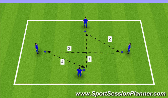 Football/Soccer Session Plan Drill (Colour): Passing 1 ball