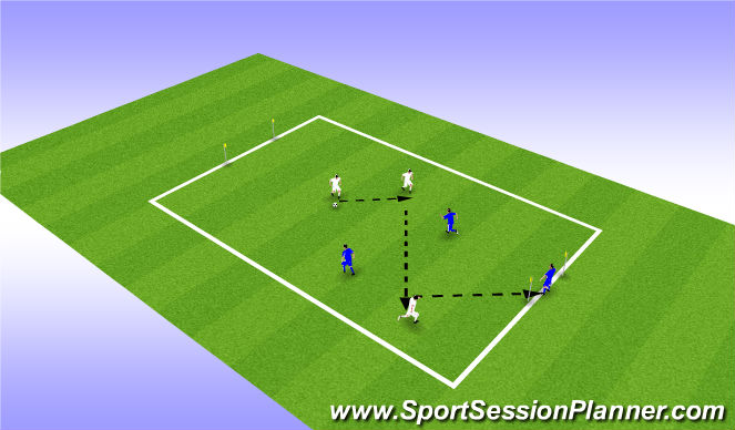 Football/Soccer Session Plan Drill (Colour): 3v2+GK