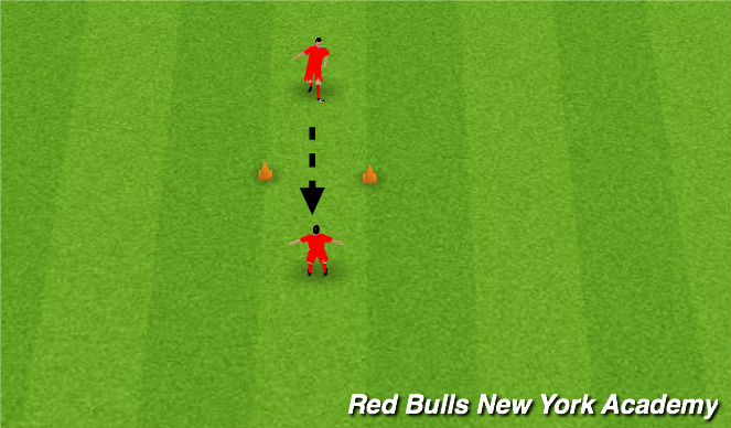 Football/Soccer Session Plan Drill (Colour): Direct Passing and Receiving