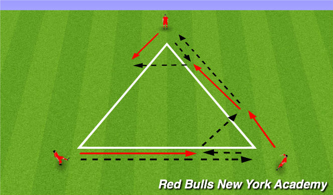 Football/Soccer Session Plan Drill (Colour): Passing and Receiving into space