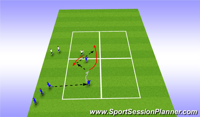 Football/Soccer Session Plan Drill (Colour): 2v1 + Cross