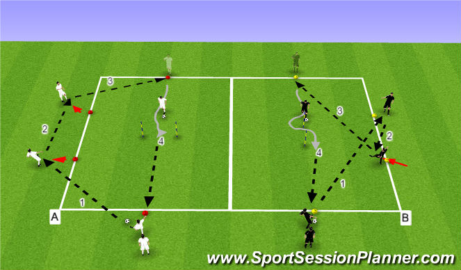 Football/Soccer Session Plan Drill (Colour): Pass & Dribble Combos