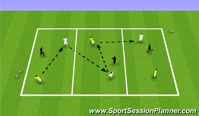 Football/Soccer Session Plan Drill (Colour): Real Madrid 3v3+3 Possession