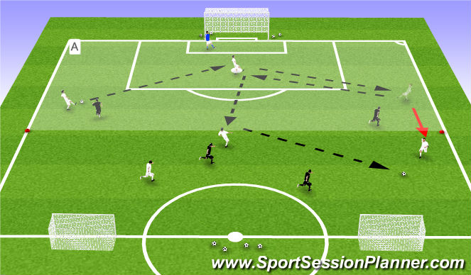 Football/Soccer Session Plan Drill (Colour): Building Out Game - 3 Defenders