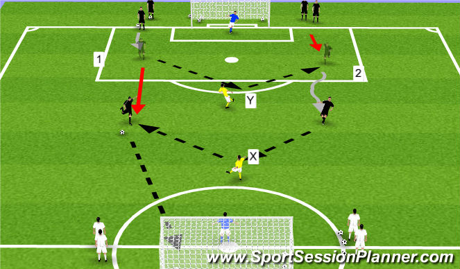 Football/Soccer Session Plan Drill (Colour): Dutch Counter Attack Exercise
