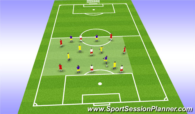 Football/Soccer Session Plan Drill (Colour): Stage 2 - Expanded Rondo