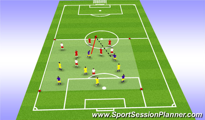 Football/Soccer Session Plan Drill (Colour): Stage 3- Expanded Rondo with direction