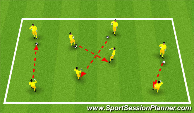 Football/Soccer Session Plan Drill (Colour): GK Passing & Receiving