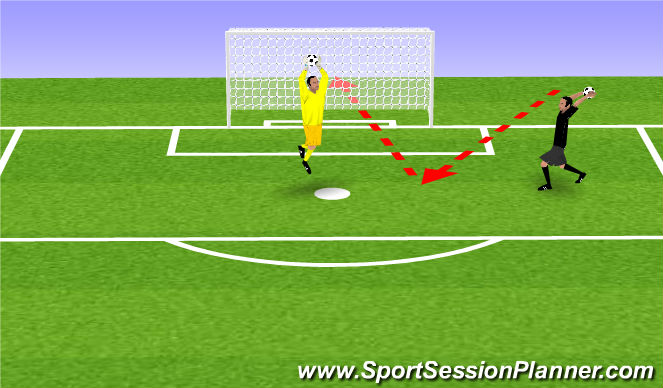 Football/Soccer Session Plan Drill (Colour): GK Dealing With High Balls - Technical