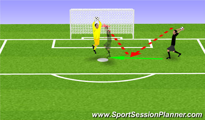 Football/Soccer Session Plan Drill (Colour): GK Dealing with High Balls - Opposed