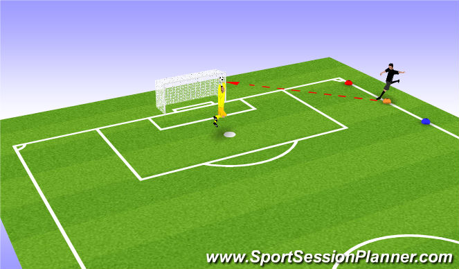 Football/Soccer Session Plan Drill (Colour): GK Dealing with High Crosses from Wide Areas