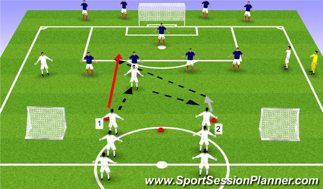 Football/Soccer Session Plan Drill (Colour): GRP - Attacking Combinations