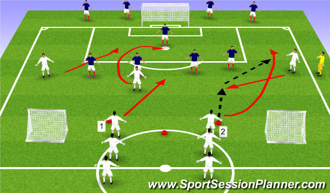 Football/Soccer Session Plan Drill (Colour): GRP - Attacking Combinations 2