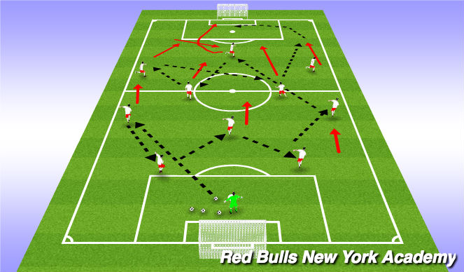Football/Soccer Session Plan Drill (Colour): Warm up 11 v 0