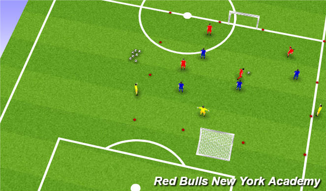 Football/Soccer Session Plan Drill (Colour): Conditioned game- 2nd attacker