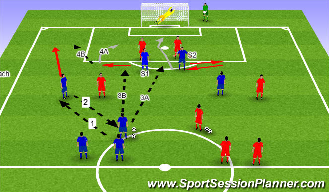 Football/Soccer Session Plan Drill (Colour): Component 1 - In & Out Movement
