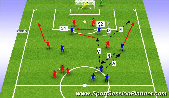 Football/Soccer Session Plan Drill (Colour): Component 1 - Criss Cross